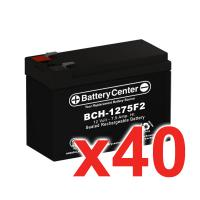 12v 7.5Ah SLA (sealed lead acid) High Rate Battery Set of Forty